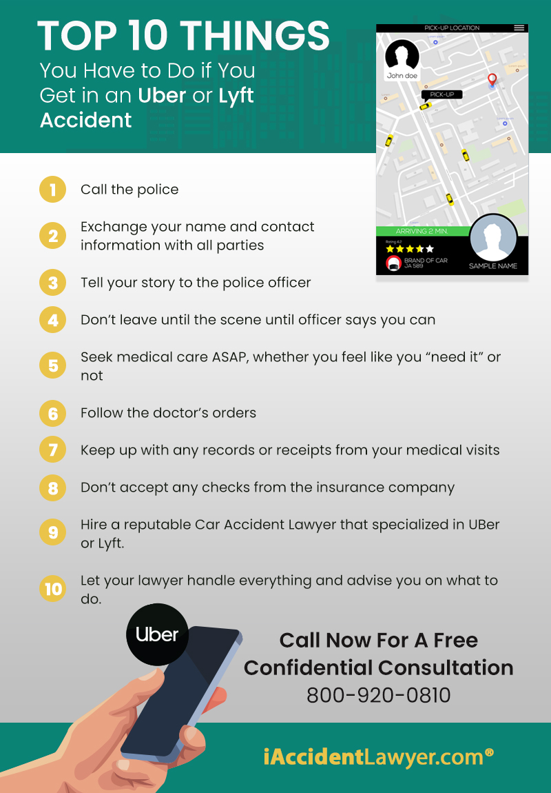 Top 10 Things You Have to Do if You Get in an Uber or Lyft Accident Infographic